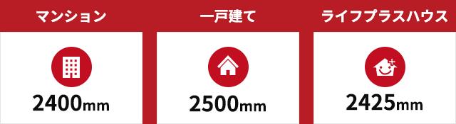 マンション:2400mm、一戸建て:2500mm、ライフプラスハウス:2425mm