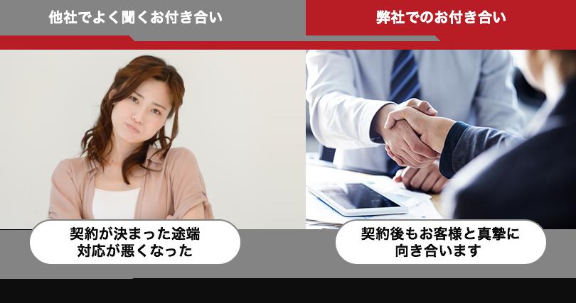 ■他社でよく聞くお付き合い:契約が決まった途端 対応が悪くなった。■弊社でのお付き合い:契約後もお客様と真摯に向き合います